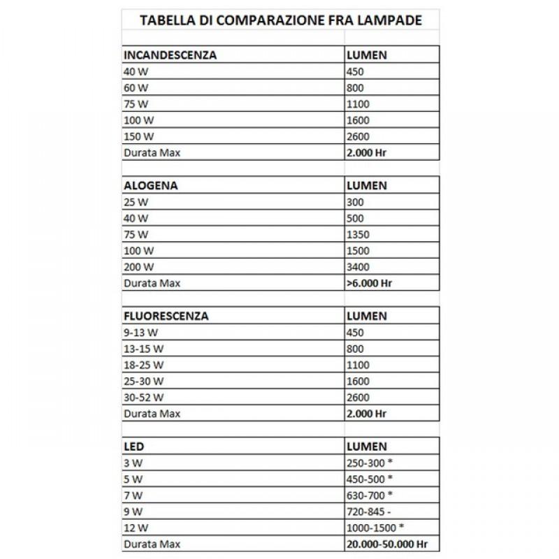 inda-lampada-one-av0l2e