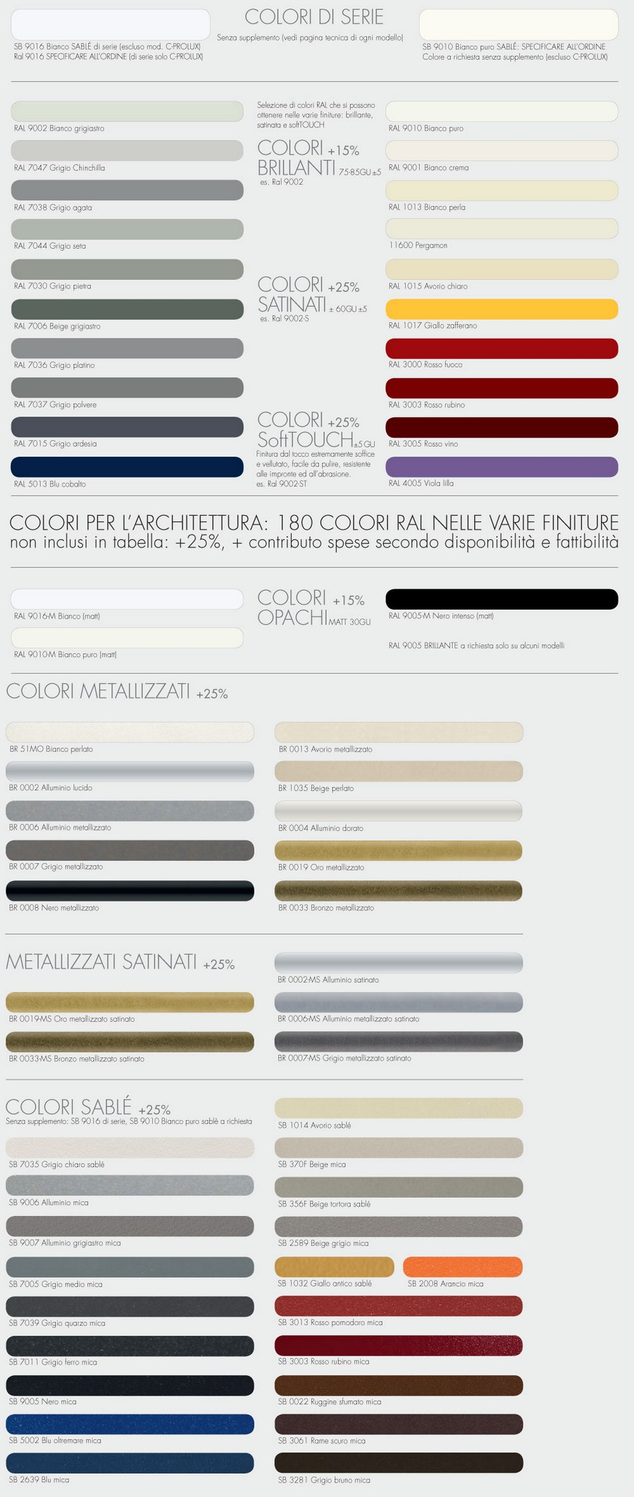 Tabella-Colori-Brem-Radiatori-Caloriferi-Scaldasalviette