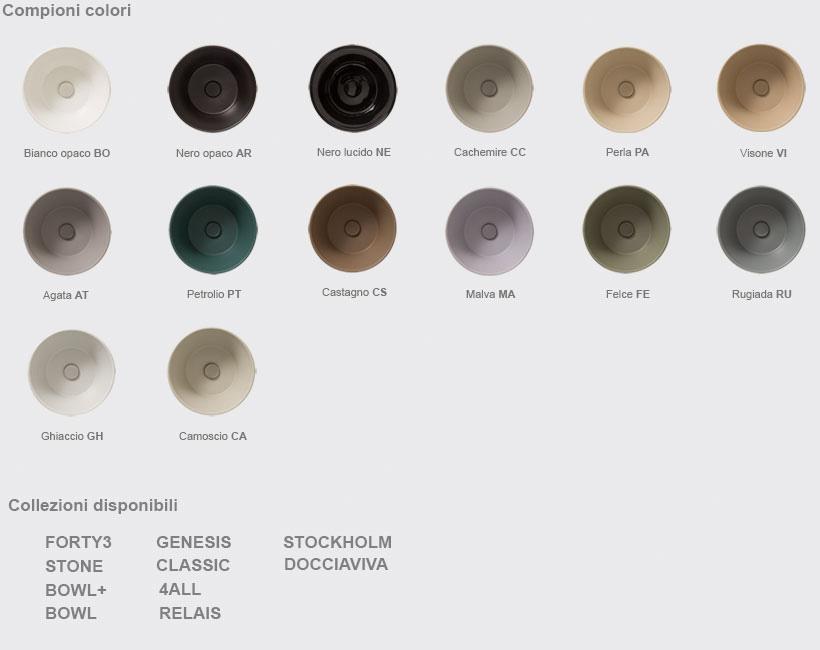 globo-bagno-colore-arredobagno360-ceramica